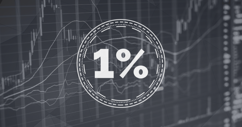 One Percent Trading Rule