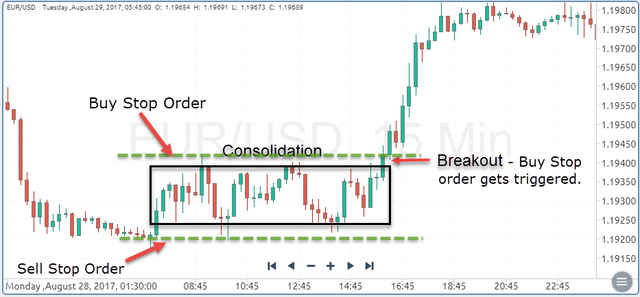 Consolidation Zone
