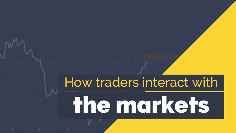 How Traders Interact with the Markets