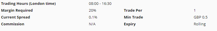 Financial spread betting examples of irony carpi vs udinese betting preview on betfair